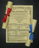 40th Birthday Scroll - On This Day History