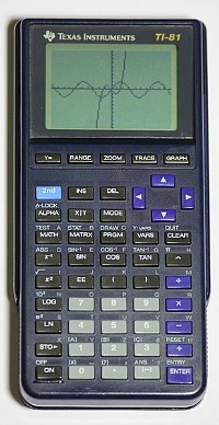 TI-81 Graphing Calculator by Texas Instruments