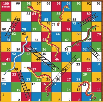 MAR 19 - SNAKES AND LADDERS - Play this free online version on any device,