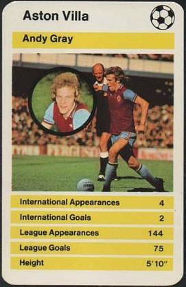Andy Gray - Aston Villa - 1970s Top Trumps card