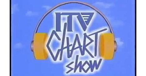 The ITV Chart Show (titles)