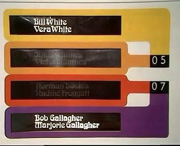 The Generation Game scoreboard 1973